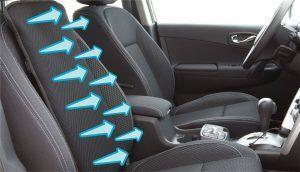 INNOLIVING Седалка за автомобил с вентилация